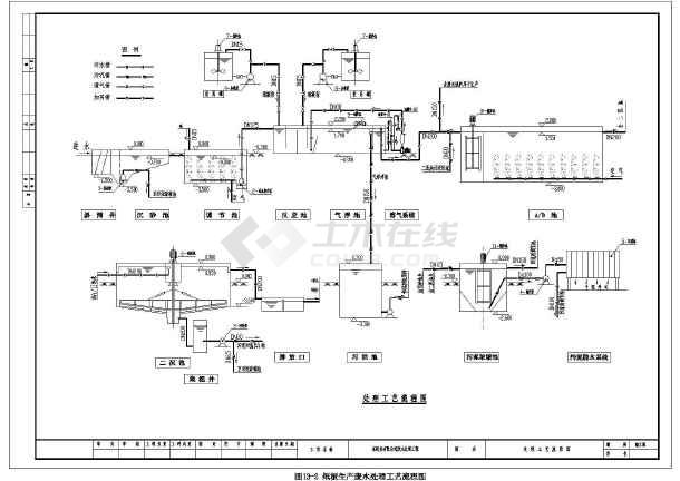 纸板生产废水处理工艺流程图(气浮+生化移动)cad标注处理尺寸6图片