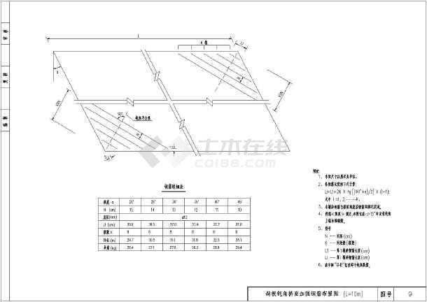 桥梁桥涵 其他桥梁桥涵设计施工图 某设计院设计5m-10mb桥空心板通用