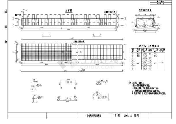 山东省某地区八跨十三米板桥梁v全套全套方向_图纸fol图纸图片
