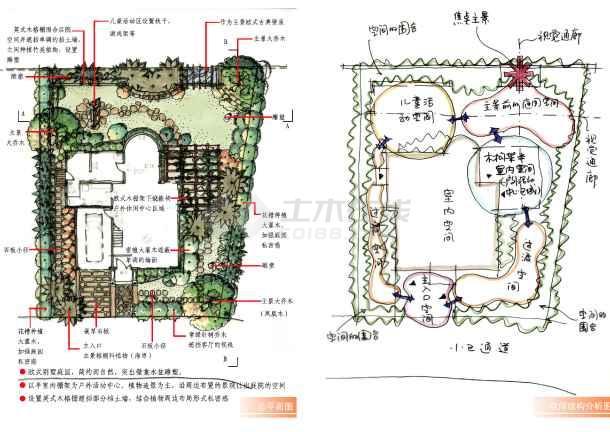 别墅园林设计手绘图,环境总平面图,空间分析图,立面图,山庄入口水景