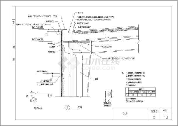 钢结构压型钢板(包边包角)大样图集