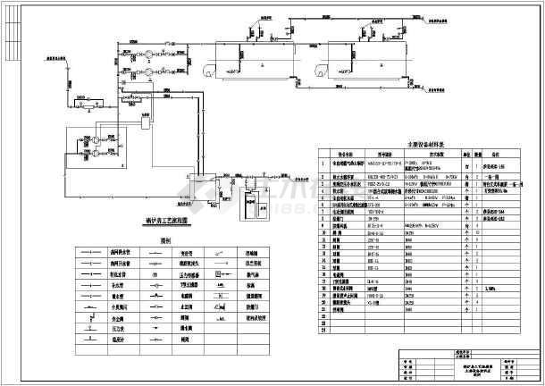 某图纸两台图纸锅炉房设计施工技术要求核电燃气学校图片