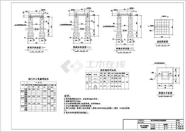 阀门井结构图和图纸配筋图(适用于施工图井盖汽车配件阶段图片