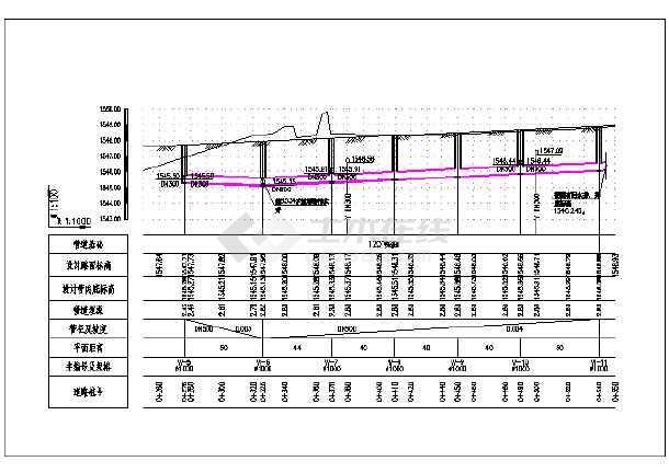 某道路给水排水工程施工图-图1
