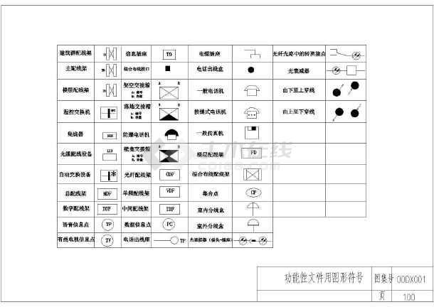 图标鲸鱼符号布偶cad_cad电气大全符号电气图标大全图纸图片
