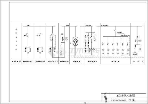 10kv箱式变电站电气设计全套图纸图片
