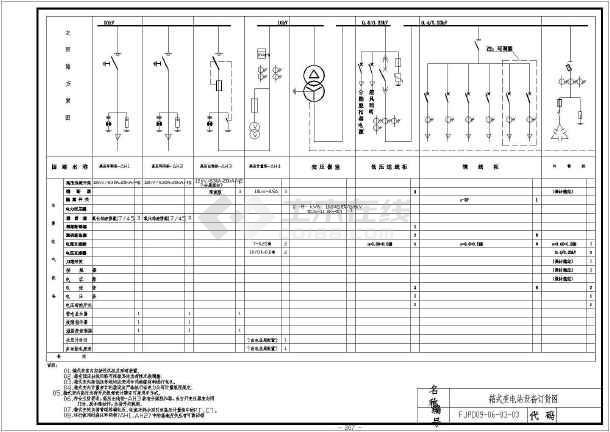 10kV代表变电站电气v代表图纸图纸_cad全套下上图纸在电工acc箱式什么图片