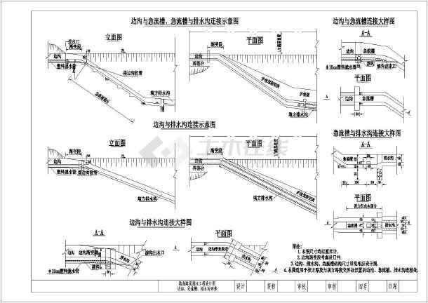 路基路面排水工程多种节点设计详图