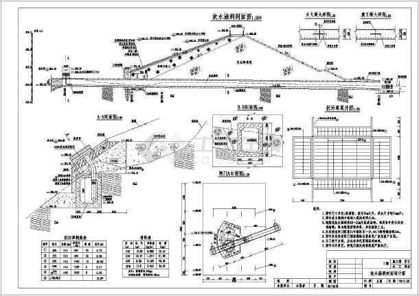 某水库石坝膜斜心墙土土工v水库设计图_cad图怎么使cad取得整标注图片
