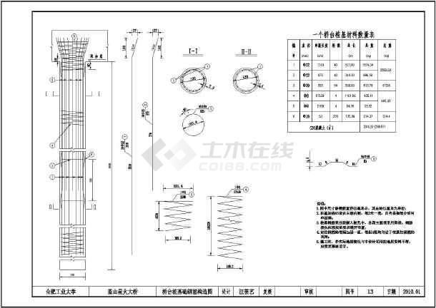 合肥工业大学三跨连续梁桥毕业设计模型家装图纸图纸喷漆图片
