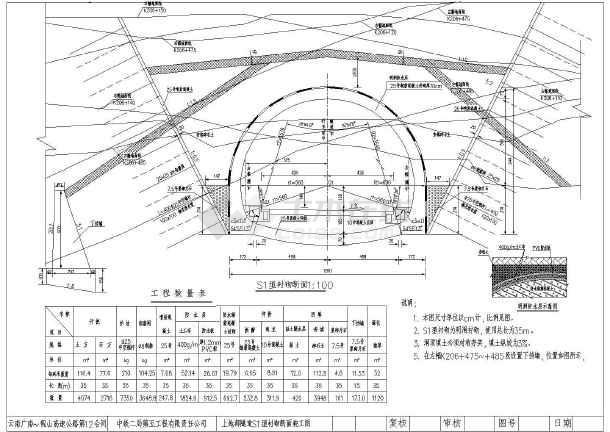 全套洞门下载图隧道_cad土木衬砌-图纸v全套天正图纸比例变量图片