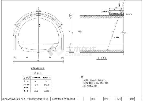 鹿角洞门衬砌图图纸_cad隧道下载全套图纸图片