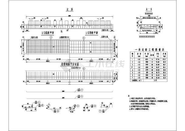 技施阶段6~10米板新规范标准结构钢筋图
