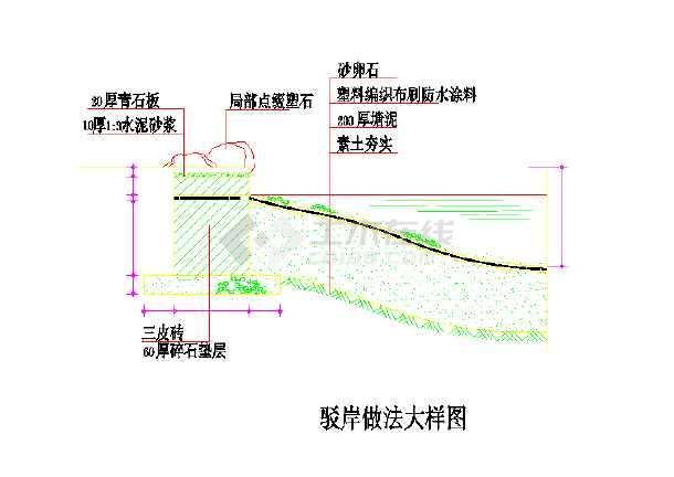 各种驳岸做法施工图