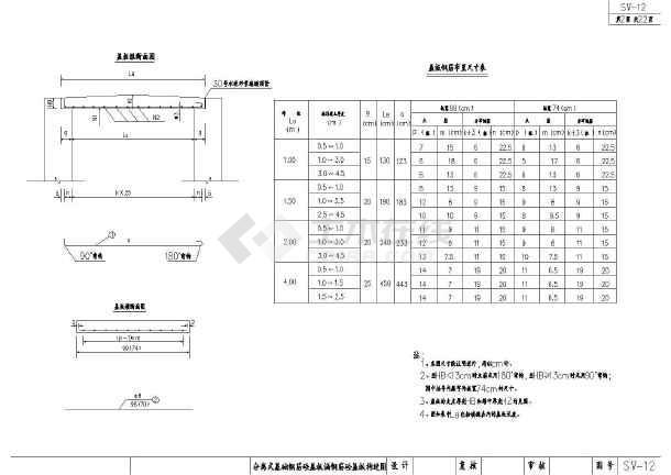 涵洞盖板钢筋图_15中桥梁涵洞钢筋盖板构造图纸(附材料表)_cad图纸下载-土木在线