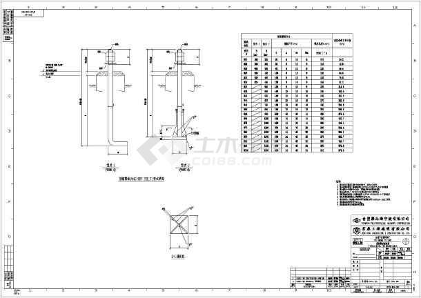 宁波某公司厂区项目钢结构设计节点详图