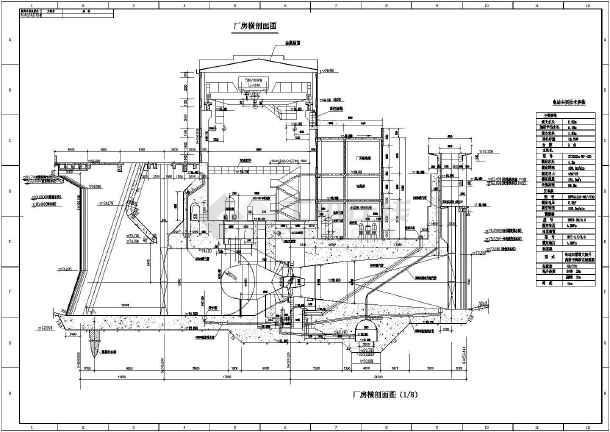 本资料共包含cad文件7份,为某河床式厂房结构布置图,厂内布置2台灯泡