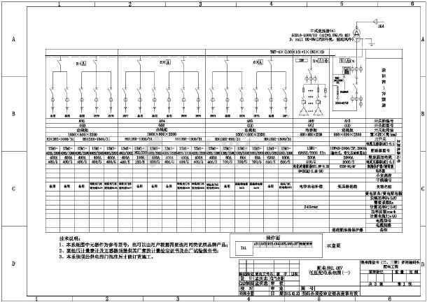 某工程供配电系统图-图1