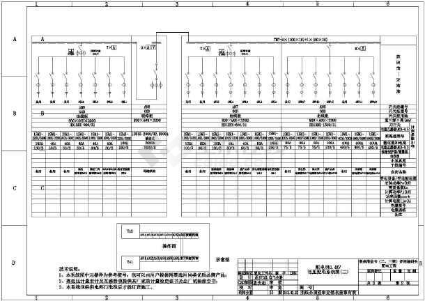 某工程供配电系统图-图2