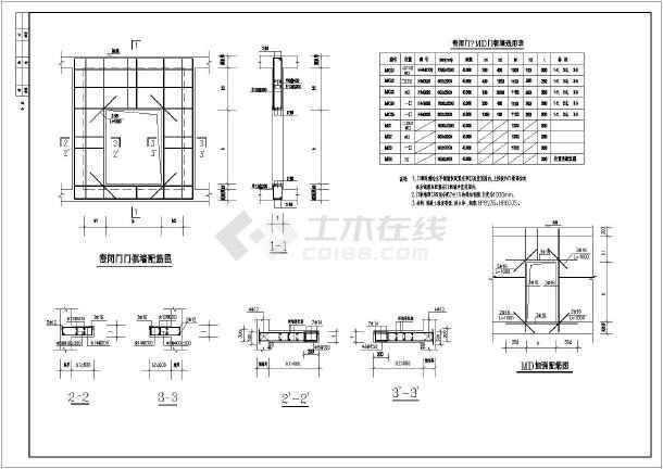 某地区梁板柱结构人防结构设计施工图