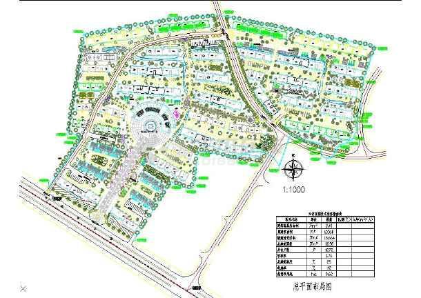 专题首页  信兴广场平面图  本资料为某地小型时尚江信花园规划总平面
