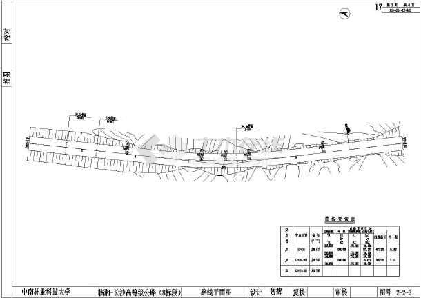 道路桥梁毕业设计_湖南某高速公路道路毕业设计全套资料(cad图纸下载)_土木在线资料库