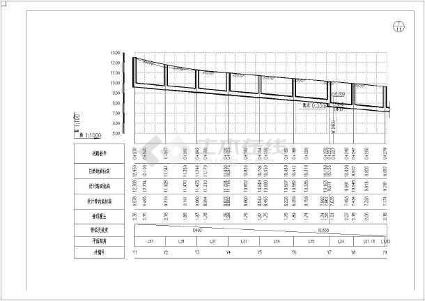 某城市道路市政管道雨污水工程设计图