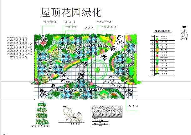 屋顶花园绿化平面图 本图以街头休闲茶室为设计灵感茶桌依园路分布