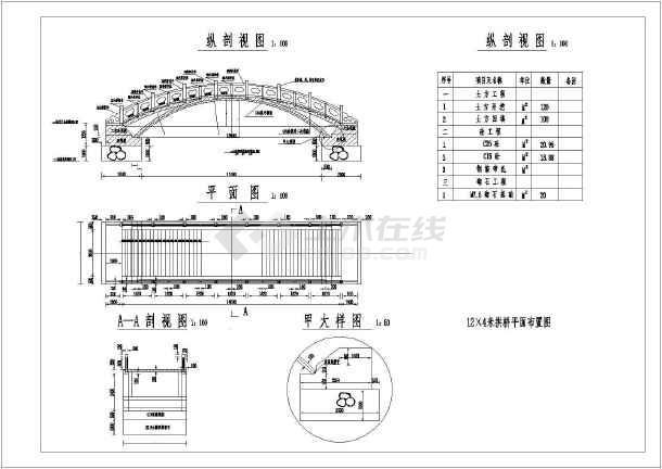 图纸绘制精确,包括木拱桥平面图,立面图,剖面图,结构图等,供大家下载