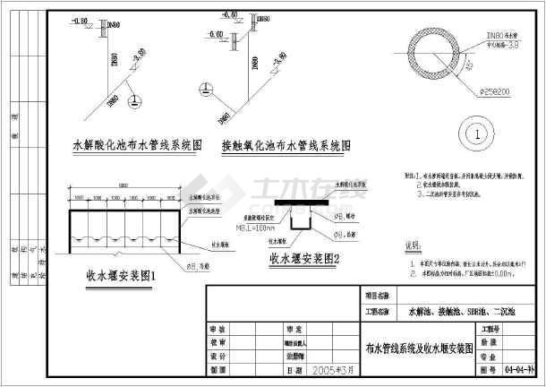 相关专题:制药厂房设计图 制药厂设计 制药厂污水处理工艺 制药厂