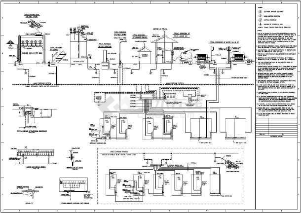 技术图纸防雷接地厂区图(比较详细)_cad图纸下会审化工交底建筑工程系统图片