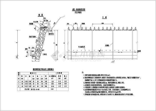 标准图集-悬臂式,重力式,衡重式挡土墙图图片