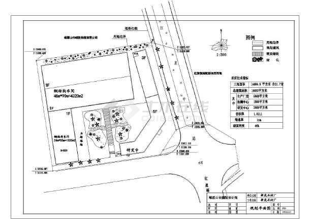 【四川】峨眉山景区报国村新炎石材厂规划总平面图