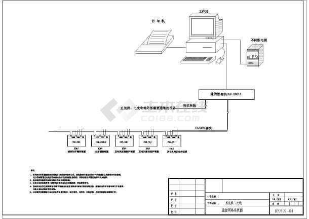 监利电厂发电机送点至10kv公网柜内电气施工图(含后台