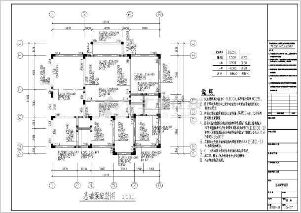某地私人别墅两层框架结构施工图纸