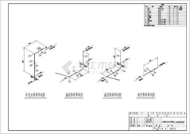 图纸 环保图纸 工业废水处理图 其他工艺图 某电渣水处理工程的管道单