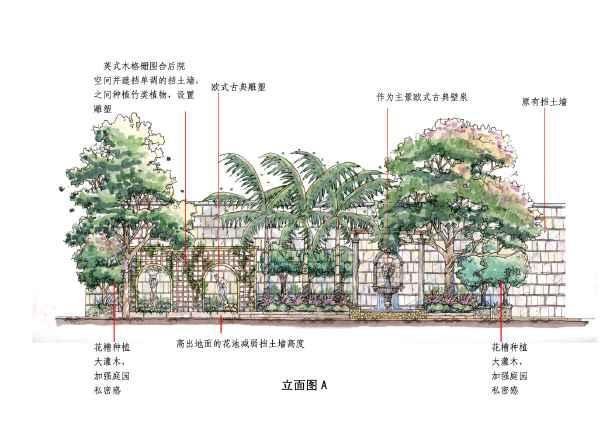 欧式别墅园林设计手绘图