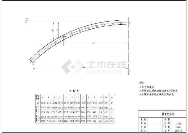 某水利工程72m大型石拱桥结构布置图