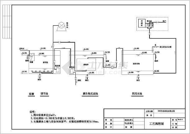 某生活污水处理到中水回用标准的设计施工图-图1