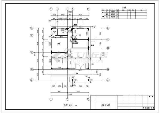 • 设计施工图• 基础平面图• 房屋结构• 框架