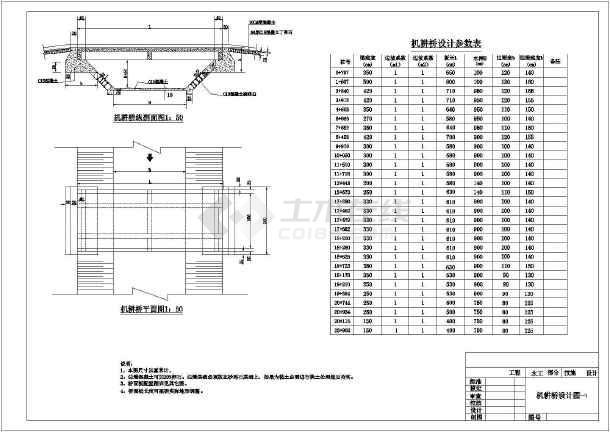 图纸包含:飞机场内暗渠设计图,机耕桥设计图.机耕桥净宽为2.