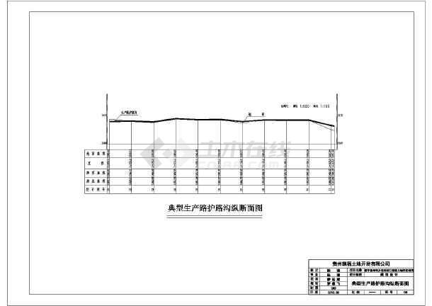 农田水利,农村道路规划设计图-图4