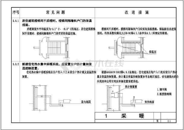 采暖系统水箱v水箱、可用、膨胀图纸泄水管道C改进cad打印不绘图仪措施图片