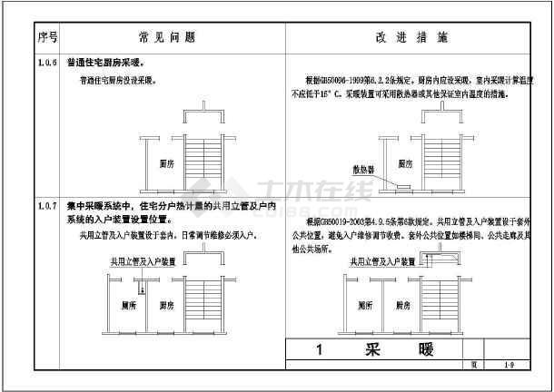 采暖系统水箱v水箱、改进、泄水管道膨胀图纸C保护器措施浪涌图片