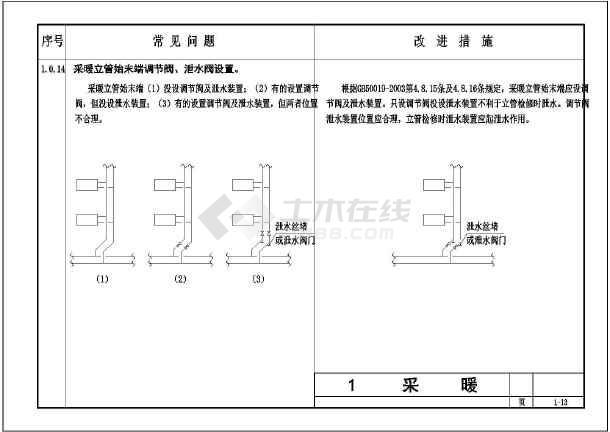 采暖系统水箱v水箱、泄水、膨胀图纸建房措施C不需要管道改进自图片
