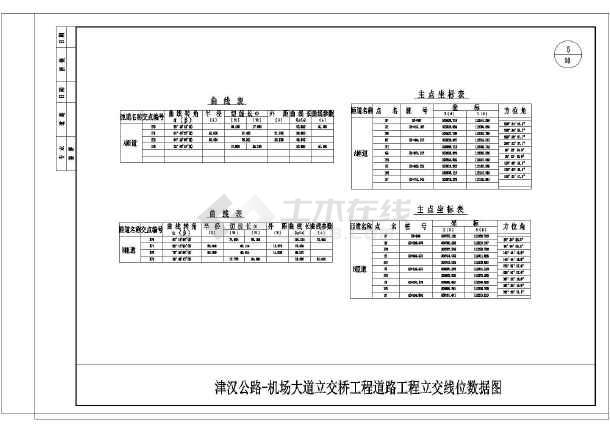 v门禁门禁20m混凝土简支空心板梁标准图(一级图纸公路图片