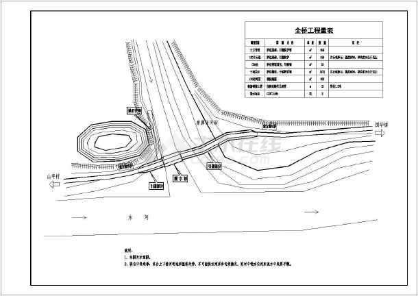 城乡交界处圆管漫水桥初步设计图纸