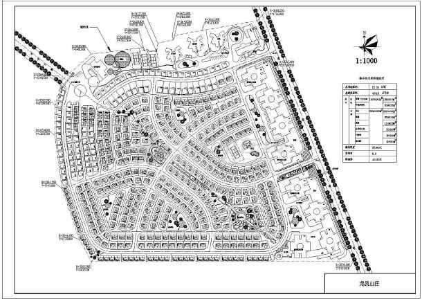 大型别墅区规划总平面图片1