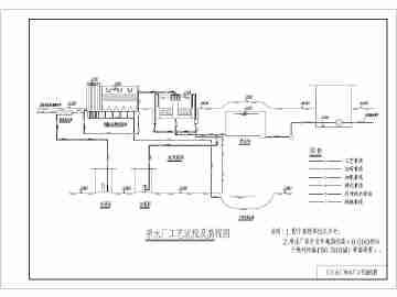 箱涵施工流程图