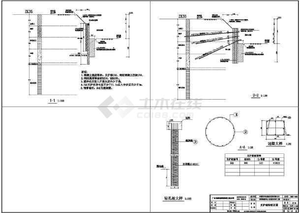 相关专题:基坑支护锚杆施工基坑桩锚支护设计基坑支护支护锚杆施工图片